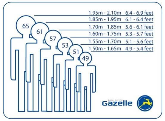 Gazelle Size guide for Regular Bikes