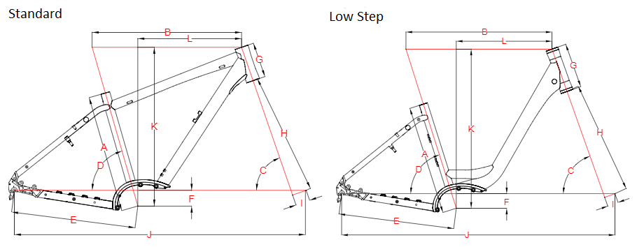Kalkhoff Frame Geometry Standard and Low Step