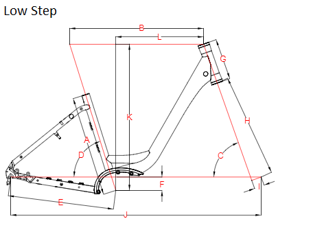 kalkhoff-frame-geometry-low-step