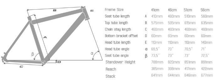 Bulls E-Stream EVO 3 29 frame geometry