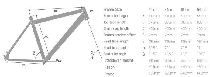 Bulls E-Stream EVO FS 3 27.5 Frame Geometry