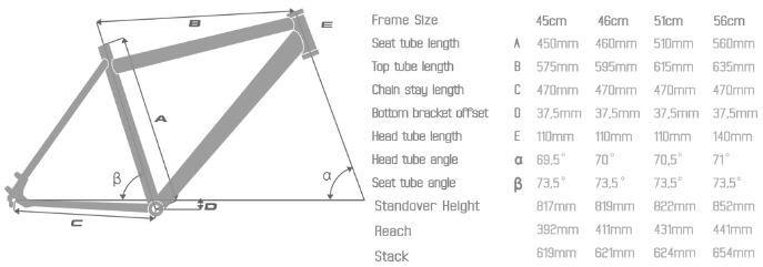 Bulls E-Stream EVO FS 3 29 frame geometry