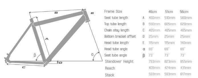 Bulls six50 e fs 3 RSI frame geometry