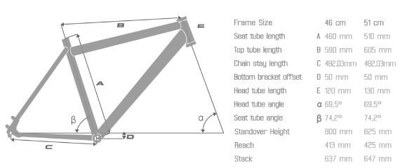 Bulls Monster E FS frame Geometry