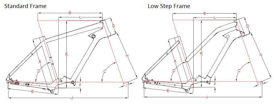 Kalkhoff Electric Bike Frame Geometry