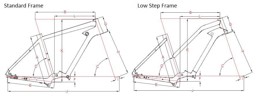 Kalkhoff Electric Bike Frame Geometry